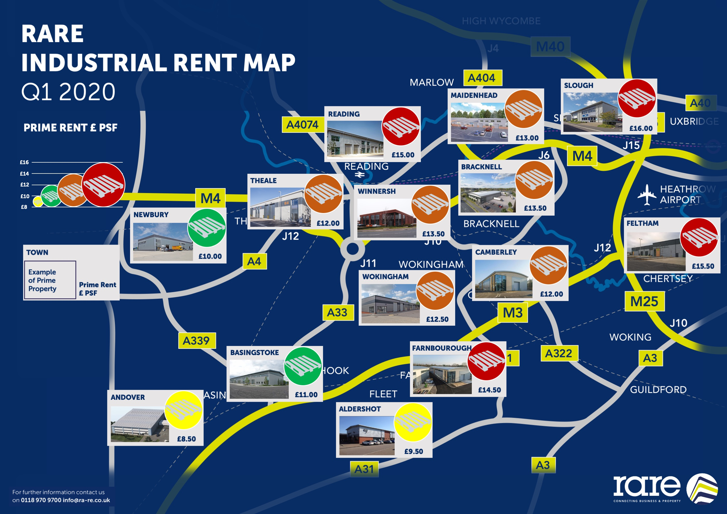 RARE Industrial Rent Map Q1 2020